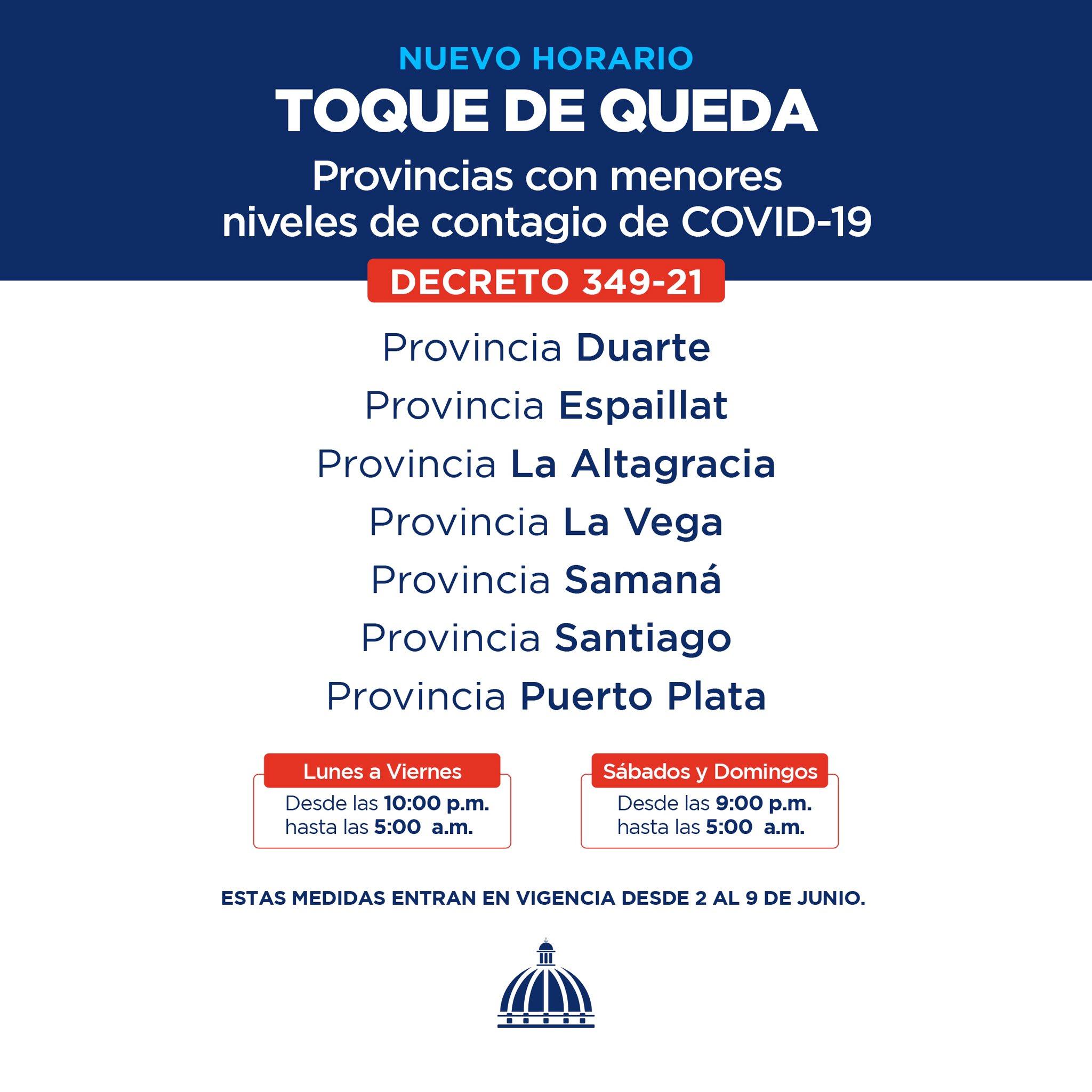 Mayoria Zonas Turisticas No Modifican Horarios Toque De Queda Sigue Prohibidas Fiestas Y Shows Online Punta Cana Bavaro